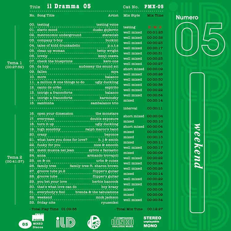 il Dramma 05 [Weekend] - Mixed by DJ ilD