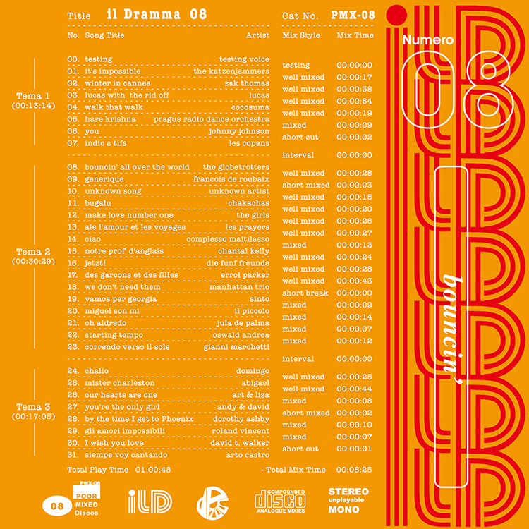 il Dramma 08 [Bouncin'] - Mixed by DJ ilD
